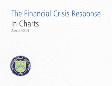 the Financial Crisis Response