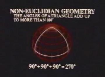un triunghi cu suma unghiurilor mai mare decat 180 grade